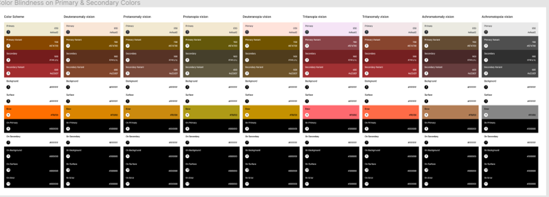 Screenshot of Figma's 'Color Blind' plug-in